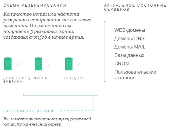 Описание и возможности vesta CP